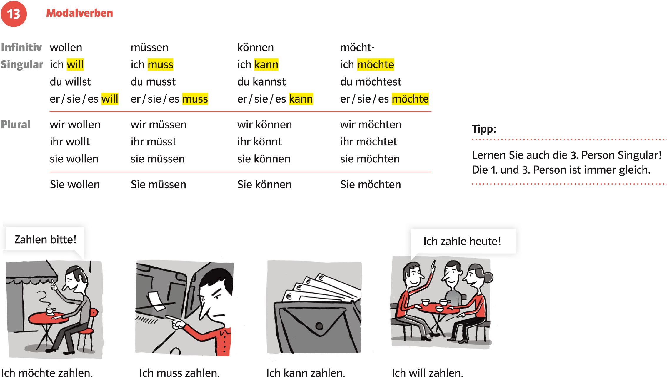 Daf Briefe Schreiben übungen : Daf leicht interaktives ueben ernst klett sprachen gmbh
