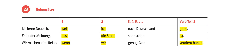 Erfreut Wirre Sätze Arbeitsblatt Ks1 Galerie - Mathe Arbeitsblatt ...